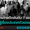 """Mori poll: Thailand ranks 7th in world """"ignorant index"""" but US is number 5!"""