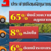 Road accidents getting worse! Eight per cent increase on last year