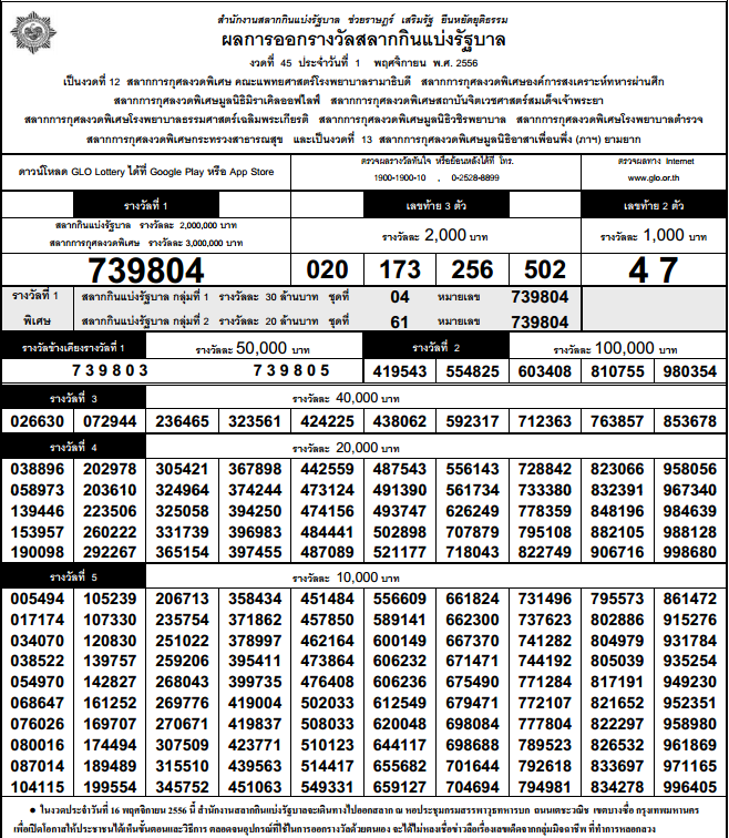 The Thai State Lottery - Samui Times
