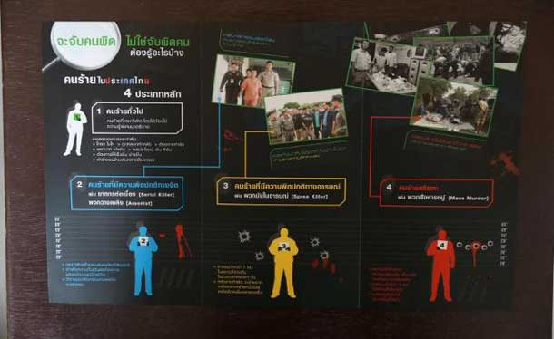 6000 Educational police calendars to be distributed to officers to help prevent crime | Samui Times