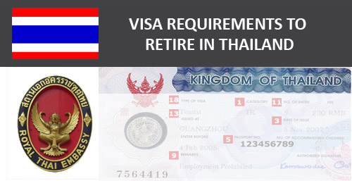 UK Consular Letter Confirming Pension/Income for Retirement Visa | Samui Times