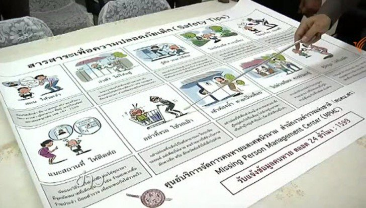 Police distribute anti-kidnapping posters to schools | Samui Times