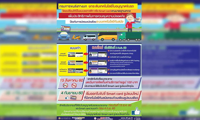 New Thai driving licenses to bring the country up to international standards | Samui Times
