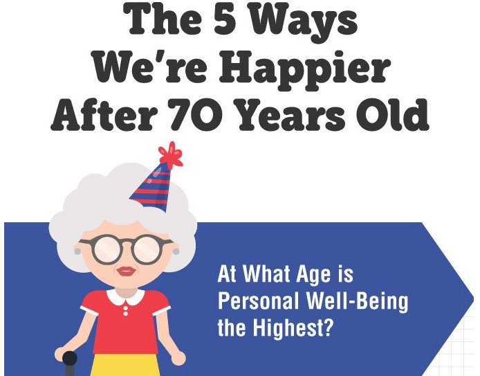The 5 Ways We're Happier After 70 Years Old   Samui Times