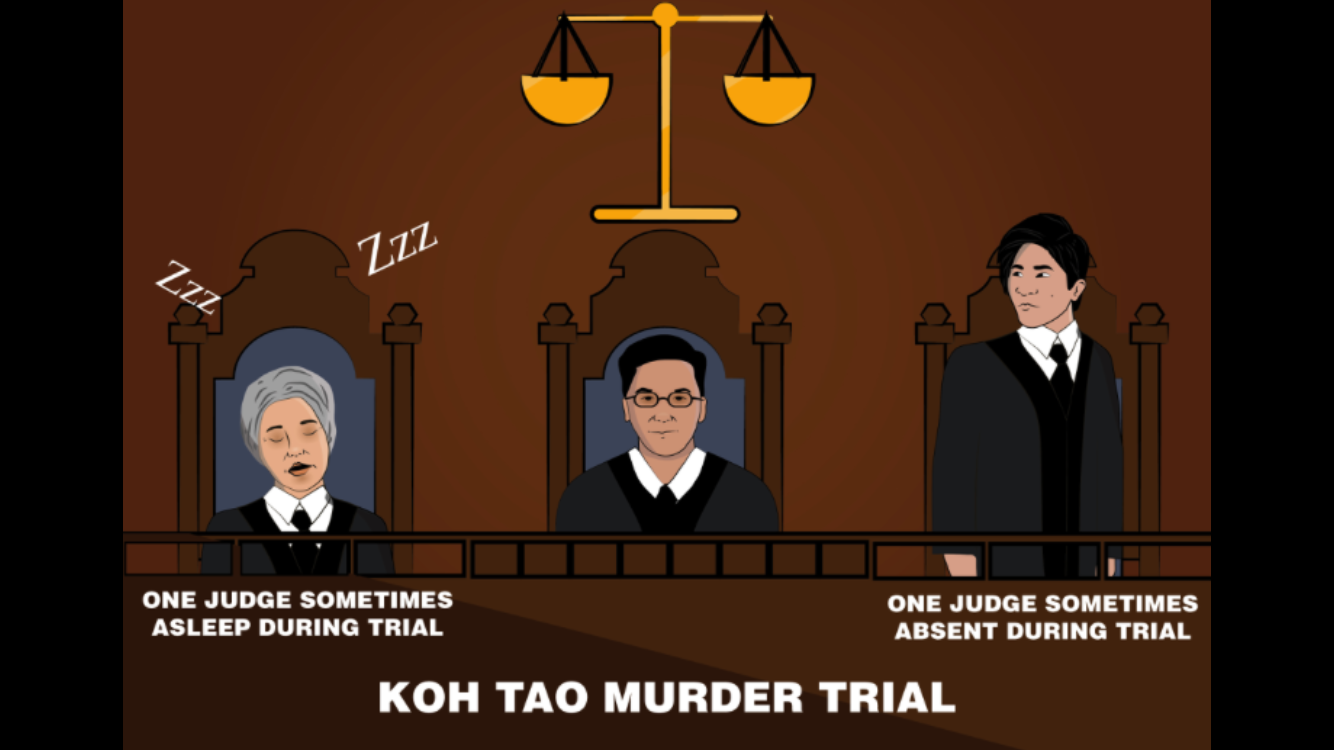 The Koh Tao murders – Still no conclusion, still no answers, still only questions | Samui Times