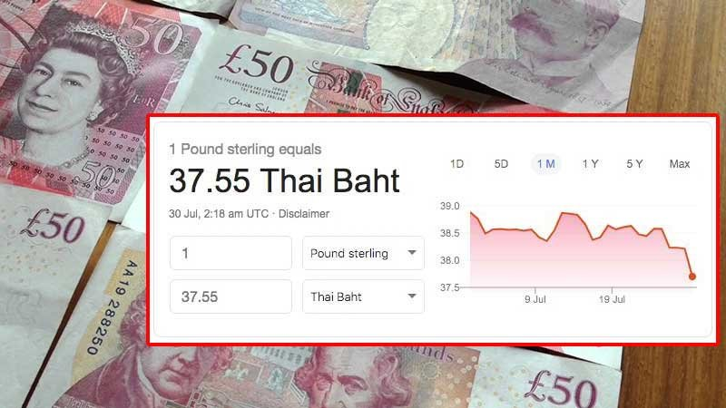 Expats feeling the pinch as GBP sinks to an all time low against the THB | Samui Times