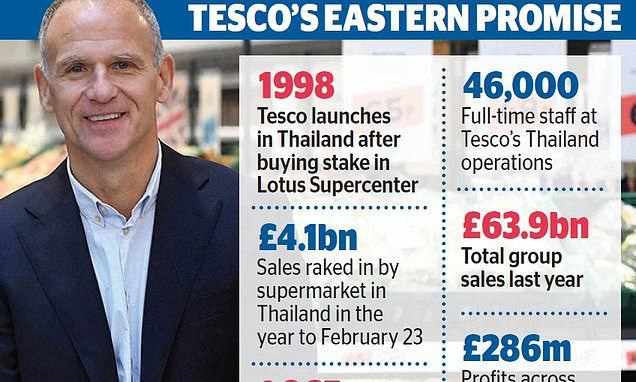 Tesco to open 750 more stores in Thailand | Samui Times