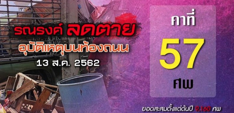 Nine thousand dead on the Thai roads this year and counting | Samui Times