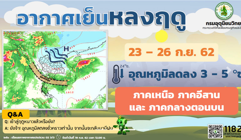 Thailand to experience sharp drop in temperature next week | Samui Times