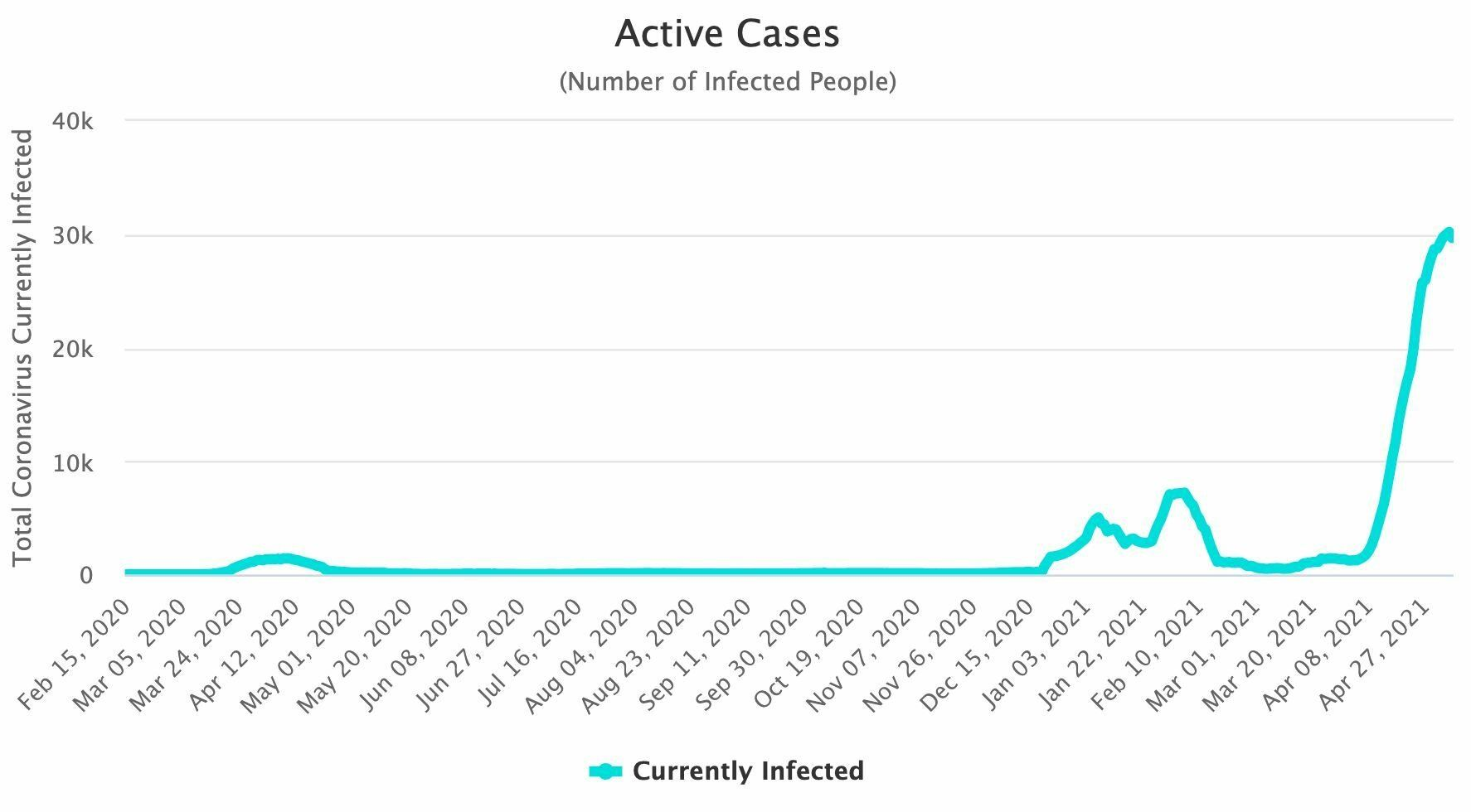 Saturday Covid UPDATE: 2,419 new infections and 19 deaths, provincial totals   News by Thaiger